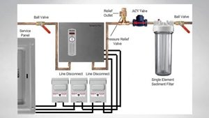 Install an Electric Tankless Water Heater
